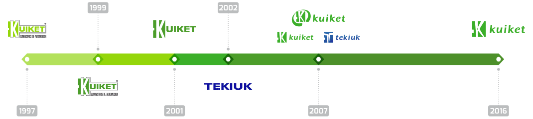 Historia de Kuiket